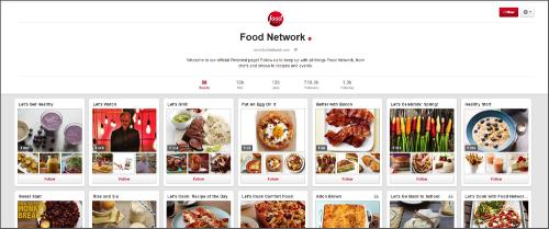 Food Network Pinterest
