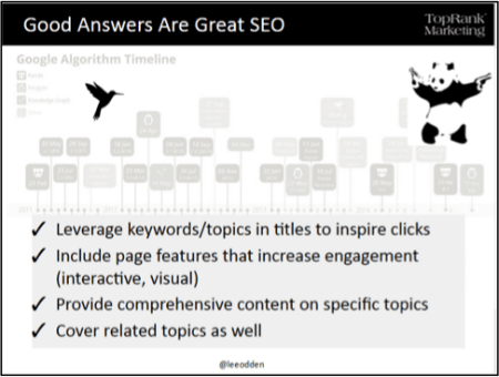 Good Answers Are Great SEO