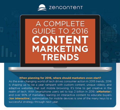 Guide to 2016 Content Marketing Trends