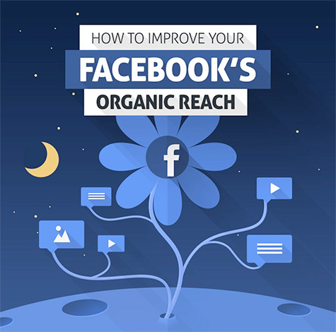 Improve Facebook Organic Reach
