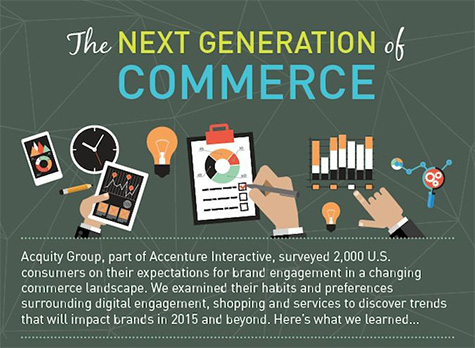 Next Generation Commerce
