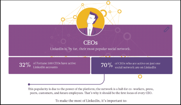 Social-CEO-Infographic_thumb_3