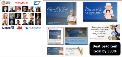 TopRank Marketing Influencer Campaign