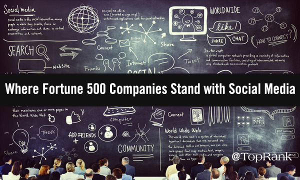 The State of Social Media Marketing for Fortune 500 Companies
