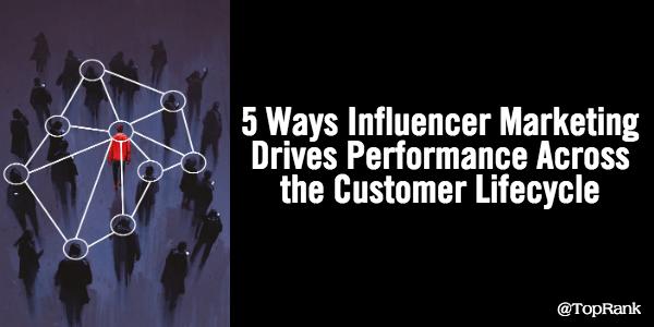 Influencer Marketing Customer Lifecycle
