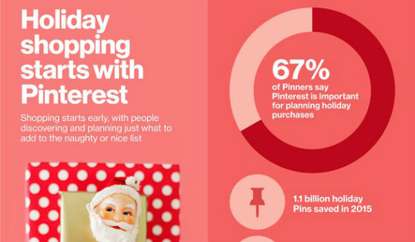 pinterest-holiday-shopping-marketing