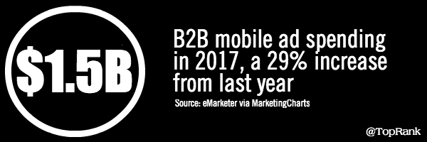 B2B Mobile Ad Spend 2017