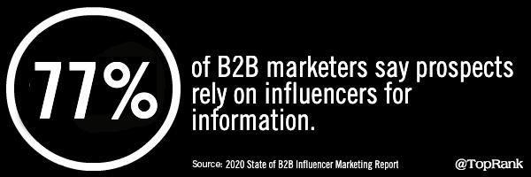 B2B Influencer Marketing Research Report