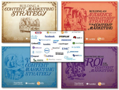 Content Marketing Wonderland