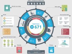 HylthLink Virtual Health Score