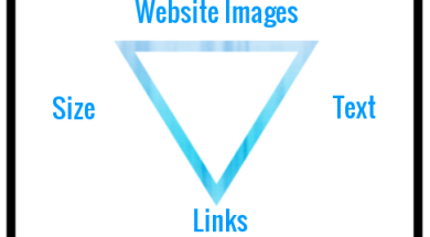 WebsiteImages|ConversionLinksExpert|Tips