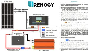 Renogy 160W Watts Solar Panel 12 Volt Poly Off Grid for Battery Charge RV Boat  Top Solar Panel