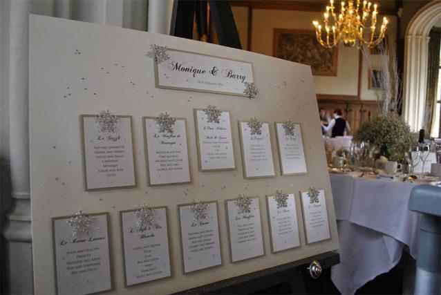 Table Plans For Christmas Weddings