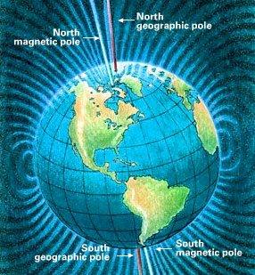 magneticpoles