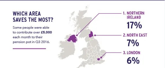 Infographic from Fintech company: UK pensions map -