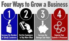 4 Ways to Upgrade Your Business -