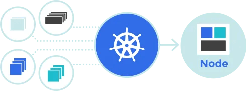 What is Kubernetes and What Does it Do? - Technology