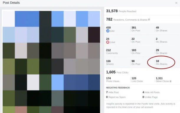 5 Ways To Make Facebook Marketing Transparent & Measurable - Social Marketing