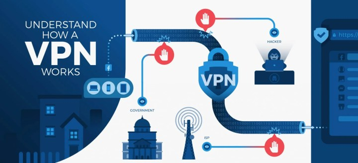 VPN Connection: The Pros & Cons for Marketers