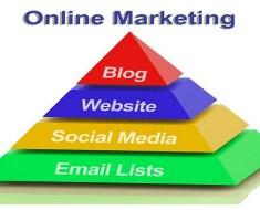 A Winning Online Marketing Plan That Will Help Your Business Grow