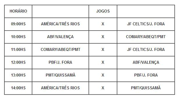 Tabela Copa Serrana 2014