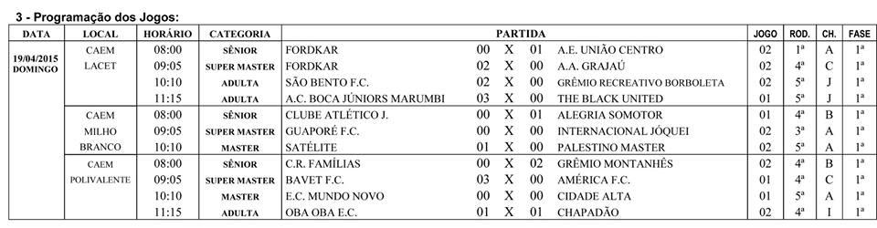Resultados retirados do boletim da Copa JF