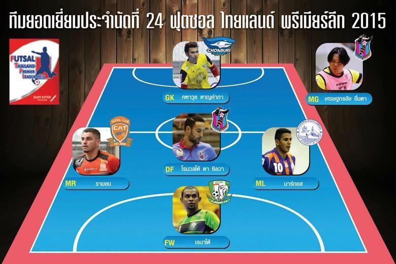 Seleção da penúltima rodada da Thailand Premier League com os quatro mineiros
