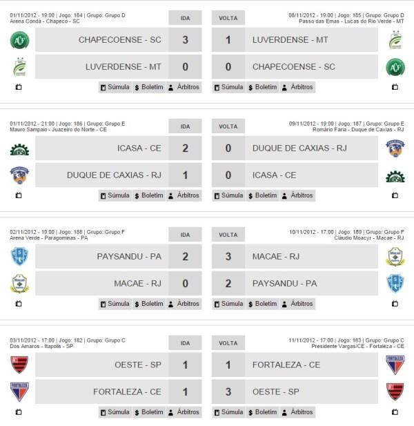 Quartas de final da Série C de 2012