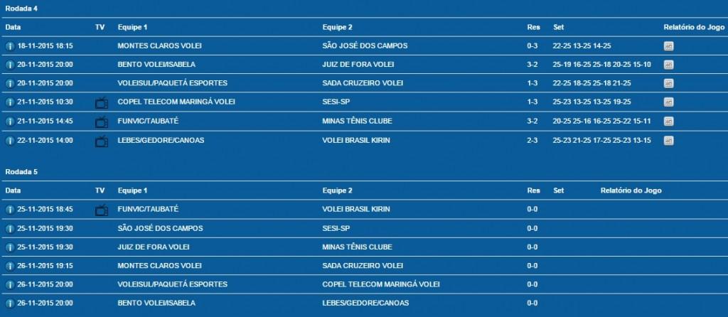 resultados rodada e próximos jogos