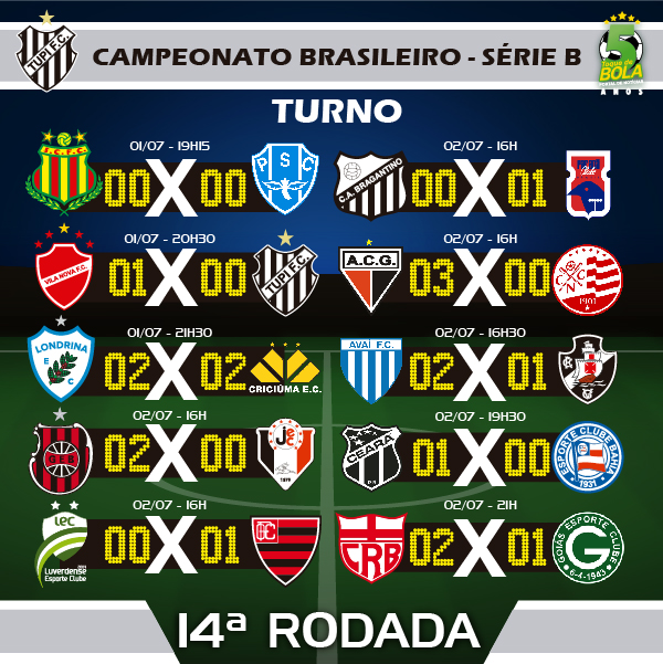 14A RODADA_TUPI CAMPEONATO BRASILEIRO SERIE B INSTAGRAM