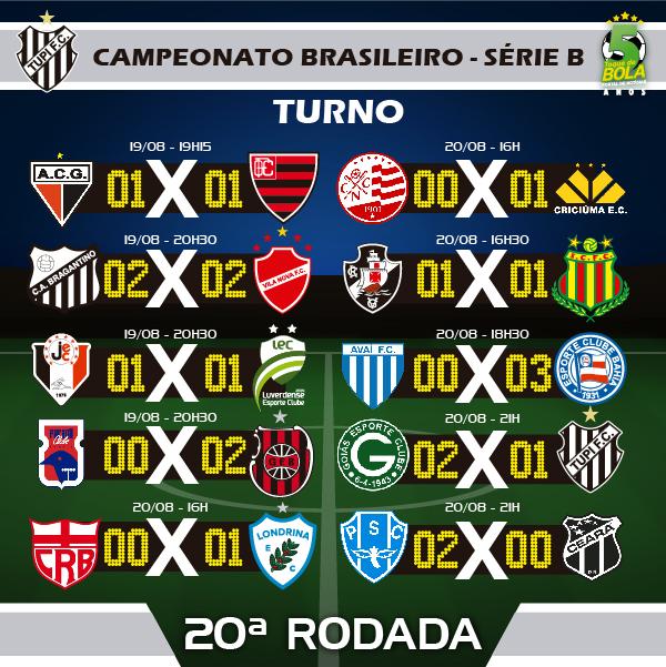 20A RODADA_TUPI CAMPEONATO BRASILEIRO SERIE B INSTAGRAM