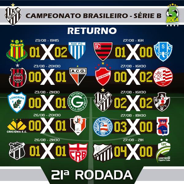 21A RODADA_TUPI CAMPEONATO BRASILEIRO SERIE B INSTAGRAM