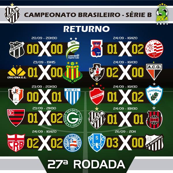 27a-rodada_tupi-campeonato-brasileiro-serie-b-instagram