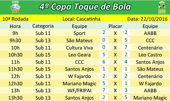 10a-rodada-tabelas-jogos-4a-copa-toque-de-bola