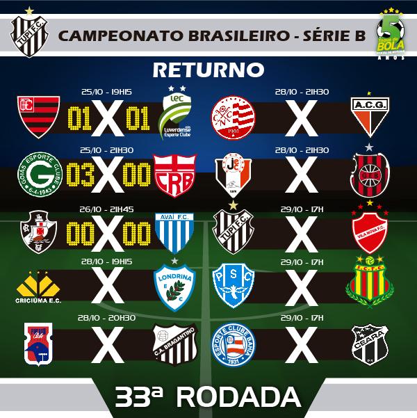 33a-rodada_tupi-campeonato-brasileiro-serie-b-instagram-copia