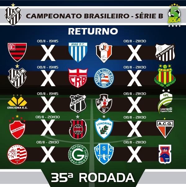 35a-rodada_tupi-campeonato-brasileiro-serie-b-instagram-copia
