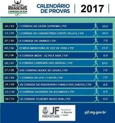 31º Ranking de Corridas de Rua tem regulamento divulgado pela SEL