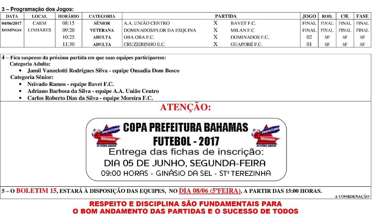 Copa JF de Futebol Amador tem primeiras finais domingo. Confira ... 97e0fc8c1b9cb