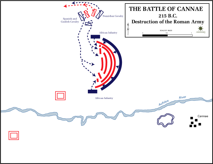 The Battle of Cannae.