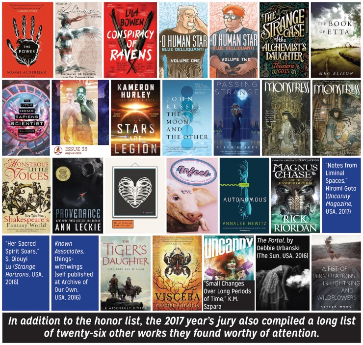 James Tiptree, Jr. Award 2017 long list worthy