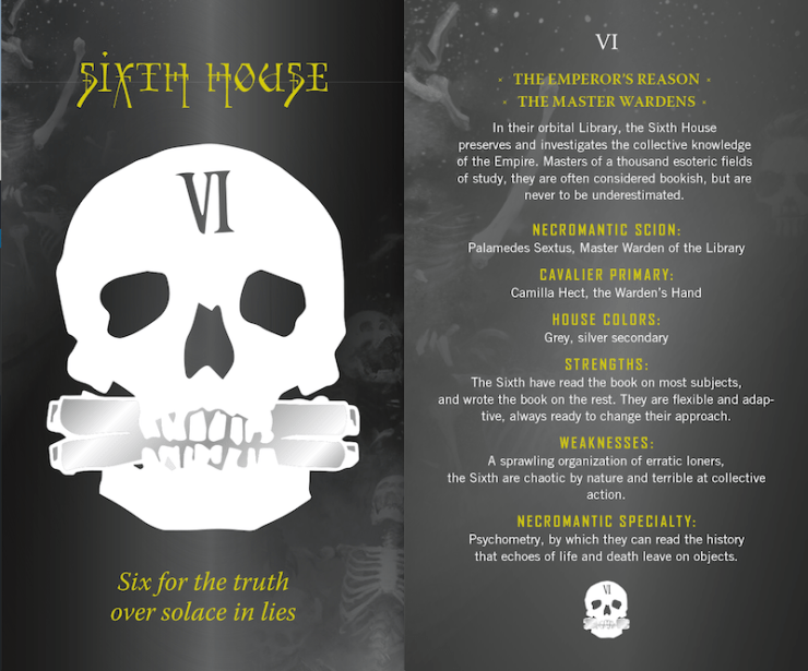 Gideon the Ninth, Sixth House postcard