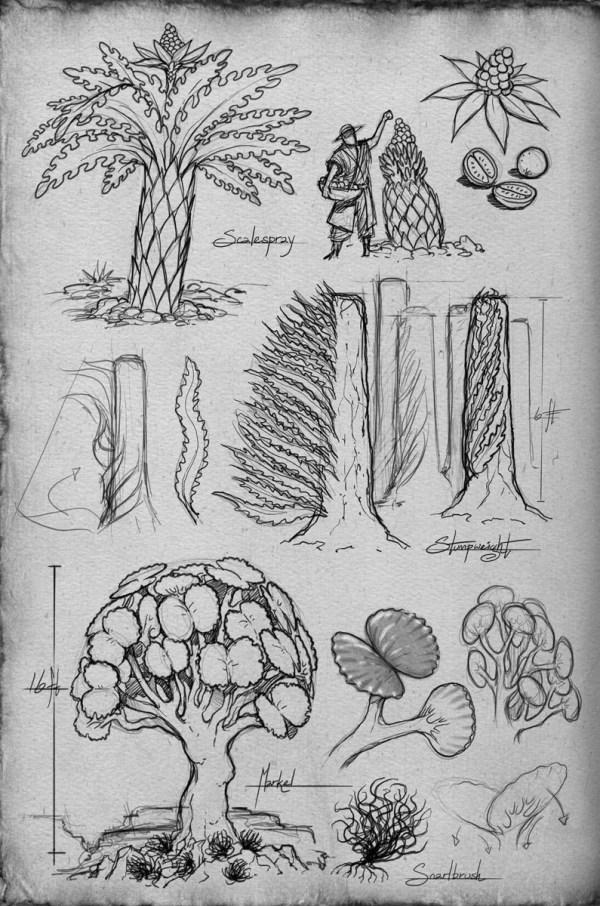 WoK Shallan's sketchebook 6- Scalespray