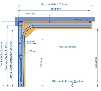 hörmann sektionaltor 2500 x 2125 mm mit oder ohne antrieb