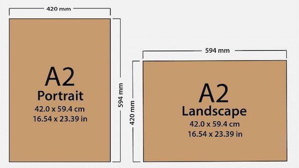 Ukuran Kertas A2 dan Ukuran ANSI
