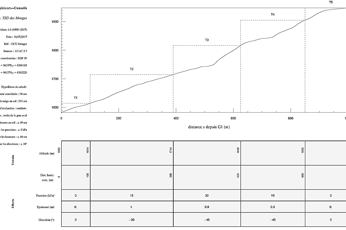 <h6>[Calcul d'efforts sur un télésiège]</h6>
