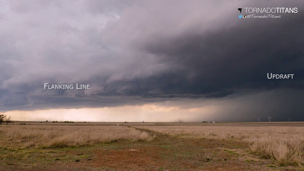 What is the flanking line of a supercell thunderstorm?