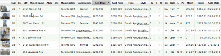 Condos in Toronto for $300k
