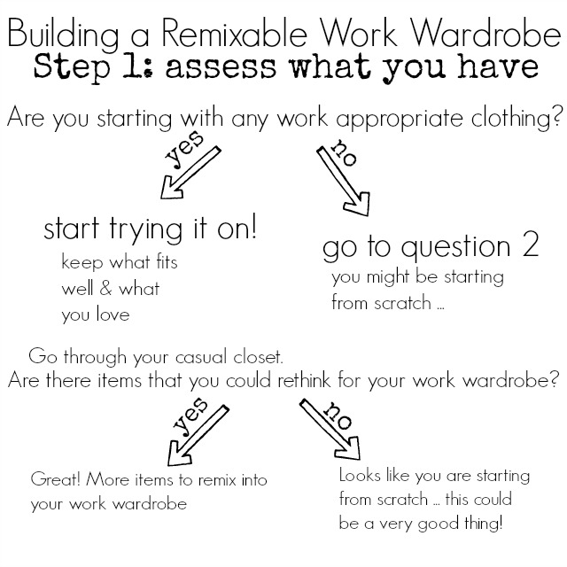 building a remixable work wardrobe, build a work wardrobe, remix, mix and match
