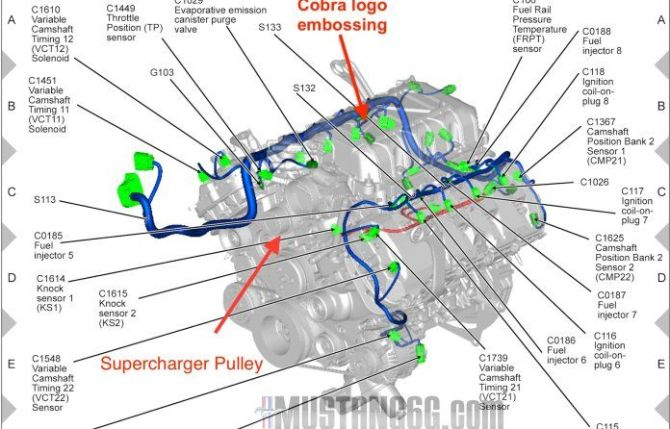 ford mustang shelby gt500 supercharged engine diagrams