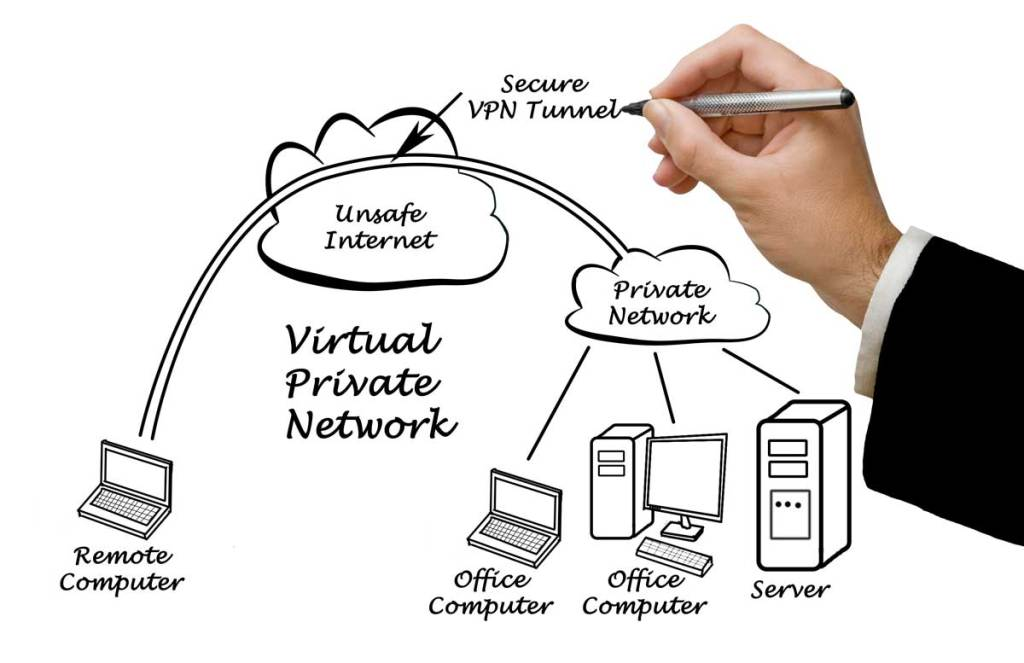 The Pros and Cons of VPNs